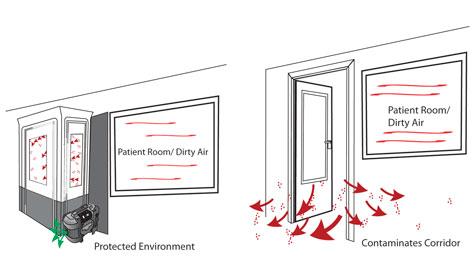 kontrol-kube-protected-environment-big.jpg